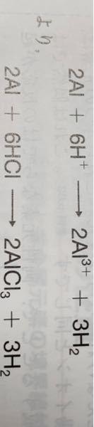 上の化学式の意味がわかりません。教えてください。