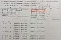 全商簿記1級の問題です。 この赤で囲った賃金の求め方を教えてください! 解説に載ってなくて困ってるんです…