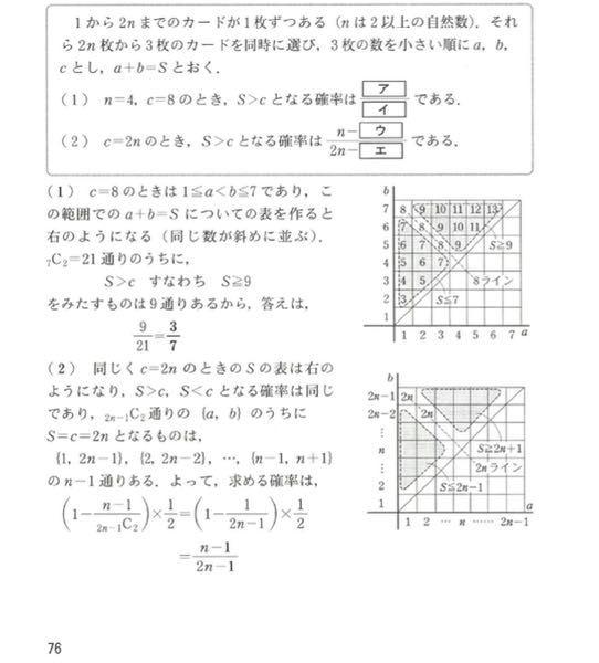 【確率】なぜ(1)の分母は8C3ではなく、7C2なのでしょうか。 【問題文】1から2nまでのカードが1枚ずつある。3枚を同時に選び、小さい順にa,b,cとする。(1)n=4,c=8のとき、a+b>cとなる確率を求めよ。 (2)記載省略。 【疑問点】私は、((1),(2)ともに)全事象は3枚のカードを引くことだから分母は8C3( (2)は2nC3 )が来るべきと考えてしまいます。疑問点は同じなので(1)について言えば、分子は9×1C1 (aとbの選び方が9通り、cに8を選ぶ選び方が1C1通り)。分母は8C3(8枚から3枚を選ぶ選び方)が来ると思うのですが。。よろしくお願いします。 (出典は、センター試験必勝マニュアル東京出版)