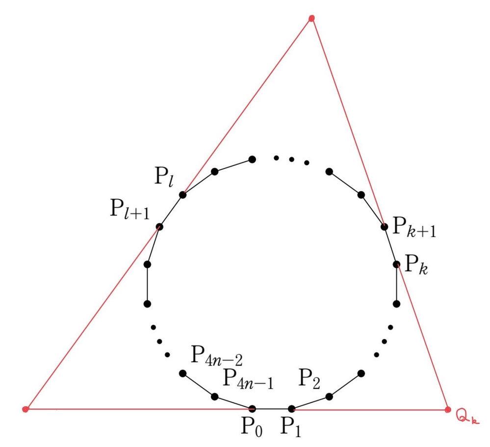 TeXでTikzを使って図を描いています。 2000年の北海道大学の入試問題の図を再現しようとしているのですが、 添付の画像の黒部分までができた部分の表示、 赤はこれから描きたいものを手書きで加えたものです。 正4n角形というのを描いているのですが、半径2の円を20等分するような正二十角形をもとに極座標形式で描きました。 そして、ここから赤線のような線を引き、3つの線でできる三角形の頂点にドットを打つところで悩んでいます。 どうやって直線を引けばよいのか、交点はどう出せばよいのか、もしかして、極座標でやろうとしたことが間違いだったでしょうか? この場合、引きたい赤線の極方程式をxy座標の式に変換しないとできないのでしょうか? できるだけ簡素な命令にできるようご教示いただければと思います。 \begin{tikzpicture} \draw (351:2)--(9:2)--(27:2)--(45:2)--(63:2); \draw (99:2)--(117:2)--(135:2)--(153:2)--(171:2)--(189:2); \draw (225:2)--(243:2)--(261:2)--(279:2)--(297:2)--(315:2); \coordinate[label=below:$\mathrm{P}_0$](P0) at (261:2); \coordinate[label=below:$\mathrm{P}_1$](P1) at (279:2); \coordinate[label=above left:$\mathrm{P}_2$](P2) at (297:2); \coordinate[label=right:$\mathrm{P}_k$](Pk0) at (9:2); \coordinate[label=right:$\mathrm{P}_{k+1}$](Pk1) at (27:2); \coordinate[label=above left:$\mathrm{P}_l$](PL0) at (135:2); \coordinate[label=above left:$\mathrm{P}_{l+1}$](PL1) at (153:2); \coordinate[label=above right:$\mathrm{P}_{4n-2}$](P42) at (225:2); \coordinate[label=above right:$\mathrm{P}_{4n-1}$](P41) at (243:2); \foreach \P in {9,27,45,63,99,117,135,153,171,189,225,243,261,279,297,315,351} \fill[black](\P:2) circle (0.06); \foreach \t in {74,81,88,200,207,214,326,333,340} \fill[black](\t:2) circle (0.04); \end{tikzpicture}