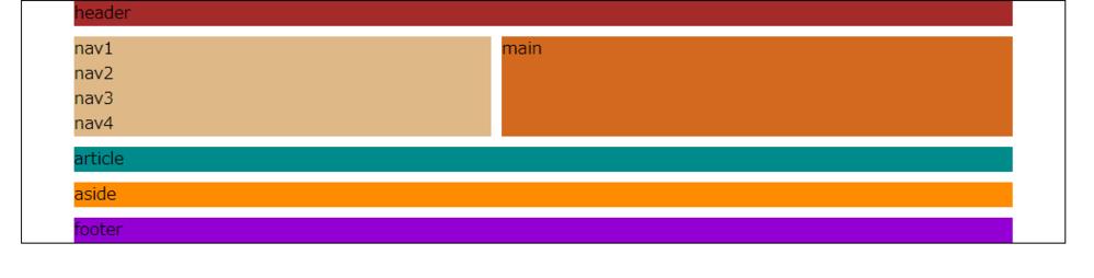 "nav1,2,3,4に上下少し空白を作りたいのですがうまくいきません。 ご教示お願い致します。 コードはこちらです。 *試したこと* li,navにmargin-bottom入れてみたのですがうまくいかなかったです (html) <!DOCTYPE html> <html lang=""en""> <head> <meta charset=""UTF-8""> <meta http-equiv=""X-UA-Compatible"" content=""IE=edge""> <meta name=""viewport"" content=""width=, initial-scale=1.0""> <link rel=""stylesheet"" href=""style.css""> <title>Document</title> </head> <body> <div class=""wrap""> <header> <p>header</p> </header> <div class=""yoko""> <nav> <ul> <li>nav1</li> <li>nav2</li> <li>nav3</li> <li>nav4</li> </ul> </nav> <main> <p>main</p> </main> </div> <article> <p>article</p> </article> <aside> <p>aside</p> </aside> <footer> <p>footer</p> </footer> </div> </body> </html>"