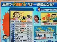 なぜ人間の子供(特に小学生以下)の声ってあんなに不快なのですか?  日本の46%が大なり小なり騒音トラブルかかえて 上位はすべて子供の騒音だそうですし。