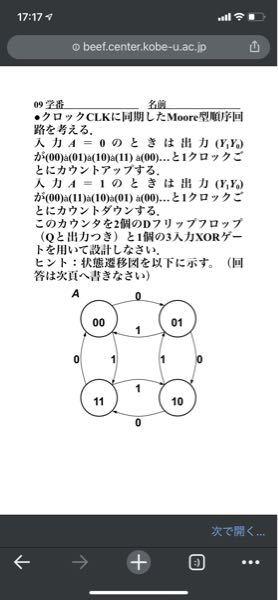 論理回路のこの問題を教えてください。 次状態D1D0を式で出すと習ったのですが、そこから図を書くのに必要でない気がします… 誰かお願いします ♂️ ♀️