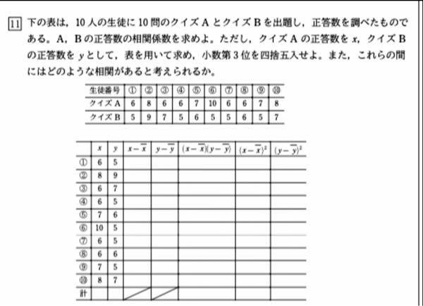 相関係数のグラフの穴埋め問題の解き方を教えてください。