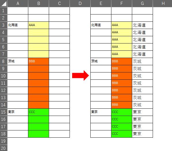 初めまして。 VBA初心者です。 どなたか助けてください! 画像のような処理をしたいのですが、毎回行が増減し範囲が可変する為どうして良いかわかりません。 〇B列の文字を順番に色分けされた範囲に転記 (最終行まで1000行以上あります。) 〇A列の文字をC列に転記(B列の色分けされた範囲に合わせて処理) ※画像は色分けしてますが実際のファイルは色分けしていません。 以上の処理をしたいです。 可能であればコメントブロックで説明を書いていただけると理解しやすいです。 宜しくお願い致します。