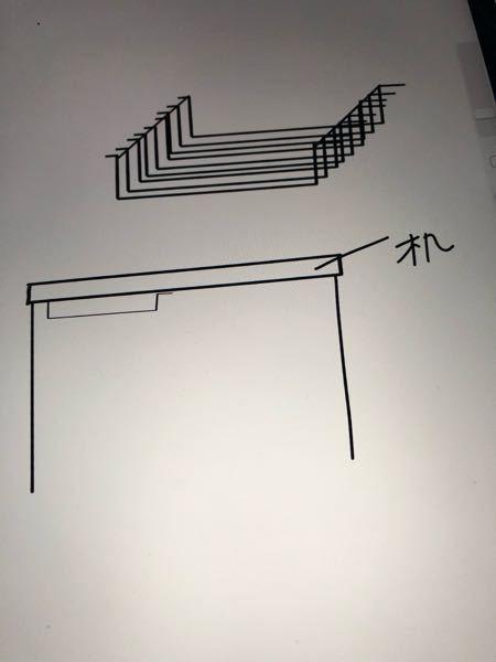 机の下にa4くらいの大きさの収納スペース欲しいと考えてます。 そこで金属のカゴみたいな物をつけようと思うのですが探し方がわかりません ネジで簡単につけられたらなとおもってます。 何かいいものはありますか?
