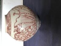 この壺は何の壺かと年代と作者分かる方どうか教えていただけませんか?お願い致します。