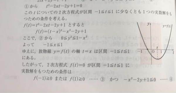 f(t)=0の式が実数解を持つための条件が③かつ④になるらしいですが、なぜですか?