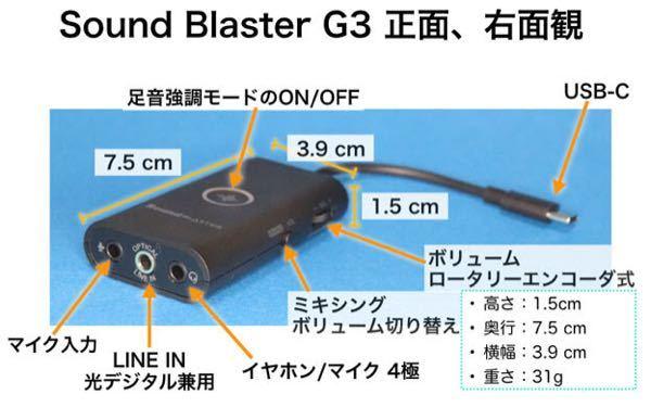 GameDACに「ラインIN」する端子があります。 これはスマホから3.5mmオーディオケーブルを繋げなば、スマホの音を取り込めるということですか?? ゲームDACはsound blaster g3です。