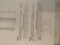 分散の求め方がわかりません( ; ; ) 計算式も含めて教えていただきたいです。 よろしくお願いしますm(*_ _)m