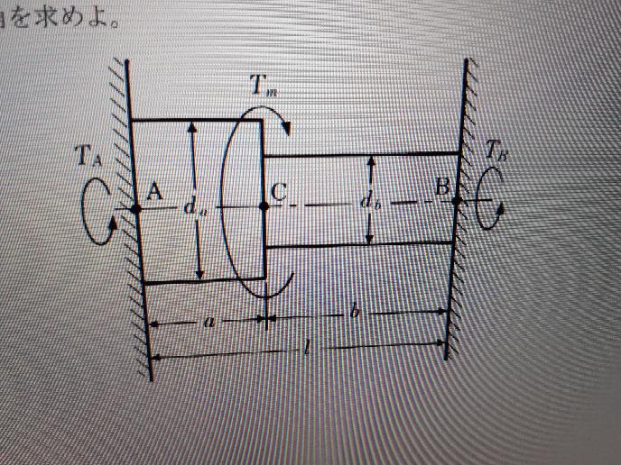 材料力学の問題です。 下図に示す鋼製の丸棒の両端A.Bを剛性壁に固定し、C点にねじりモーメントTmを作用させたとき、AB間、及びCD間に生じる最大せん断応力はいくらか。また、C点におけるねじり角...