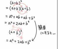 因数分解の事なんですが、姉から下の方の考え方だと簡単だよ!と教えてもらったのですが、よく分かっていません。忘れてしまいました() 下の式のやり方としては ①a×a(a²)②a×b×2…?? a×b+2…??(ここがわからないです)③b×b(b²)  ①、③はわかるのですが②はどういう計算の仕方か忘れてしまって(TT) 誰か教えてください………