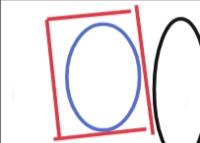 美術の授業で自画像を描きます このような鏡に映った自分でも自画像として描いてもいいのでしょうか? 黒い線 後ろ姿の自分 赤い線 鏡 青い線 鏡に映った自分 です