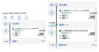 JR特急ワイドビューしなの3号について質問です。 同じ日の同じ時間のやつで検索しました。名古屋から長野行きだけで検索した時と、それに次の目的地と一緒に検索した時、自由席の値段が変わってるのが変わってるのがよく分からなくて、どっちが正解なのでしょうか?σ( ・Δ・ )? 教えて頂きたいです。
