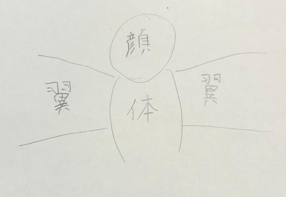 中学校の運動会で鷹の絵を描くことになりました。こんな構図でいい感じの鷹の写真はありませんか?