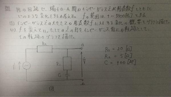 [至急]お願いしたいです。 交流回路の問題なのですが、 この形の解き方がわかりません。 計算過程から教えていただきたいです。