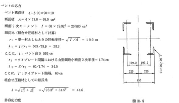 ベント設備の応力照査についての質問です。 画像に示したベント部材において 断面2次モーメントの算出方法の根拠がよく分かりません。 構造力学の教科書で習ったことからすると、 図心から離れた位置に...