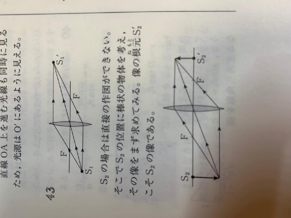 S2の場合直接は作図できない。 と書かれているんですが、実際には点光源S2は像を作るんですか? 勝手にS2の位置に棒状の物体を考えていい理由が分かりません。