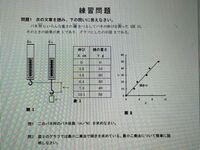 図1、2の作り方を教えていただきたいです。
