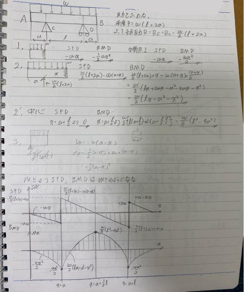 材料力学について質問です 以下の画像のモデルのSFDとBMDを書けという問題なのですが、画像のような感じでSFDと BMDを描き課題として提出しました。(画像は清書ではなく、提出したのはa4レポ...