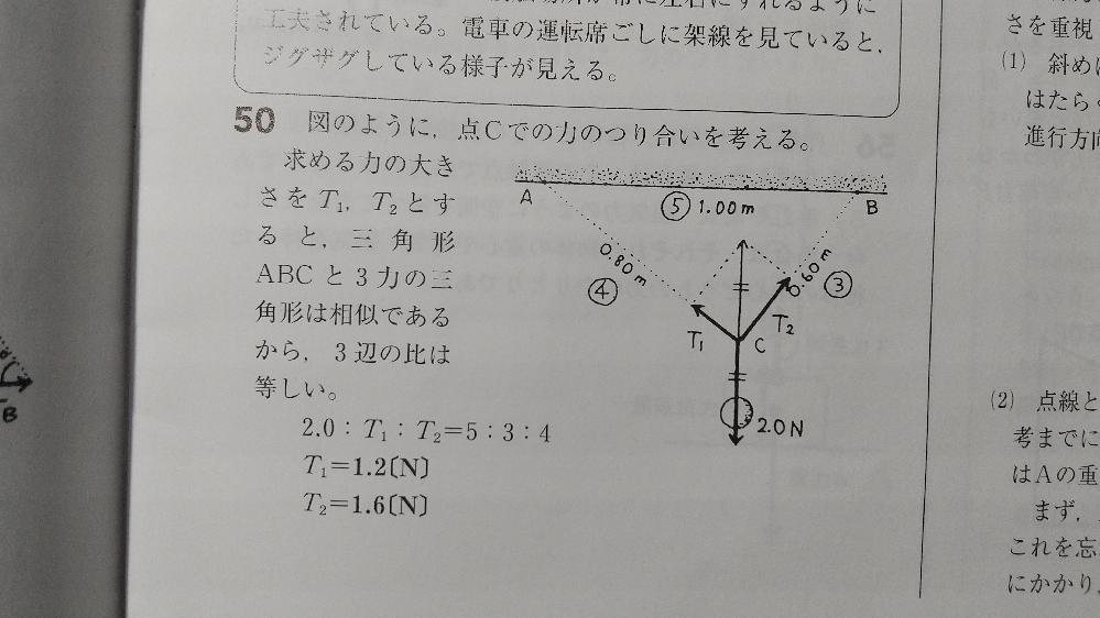 物理に関する質問です。 添付した画像の事なんですが、なぜ力の三角形と三角形ABCが相似であるとこの図から言えるのかがよく分かりません。 助けていただけると幸いです。