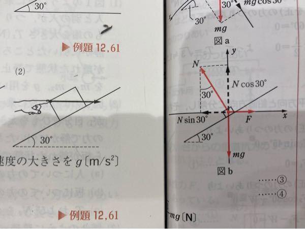 高校物理基礎 これってどうやったら分解の方向がこの方向に行くってわかるんですか??