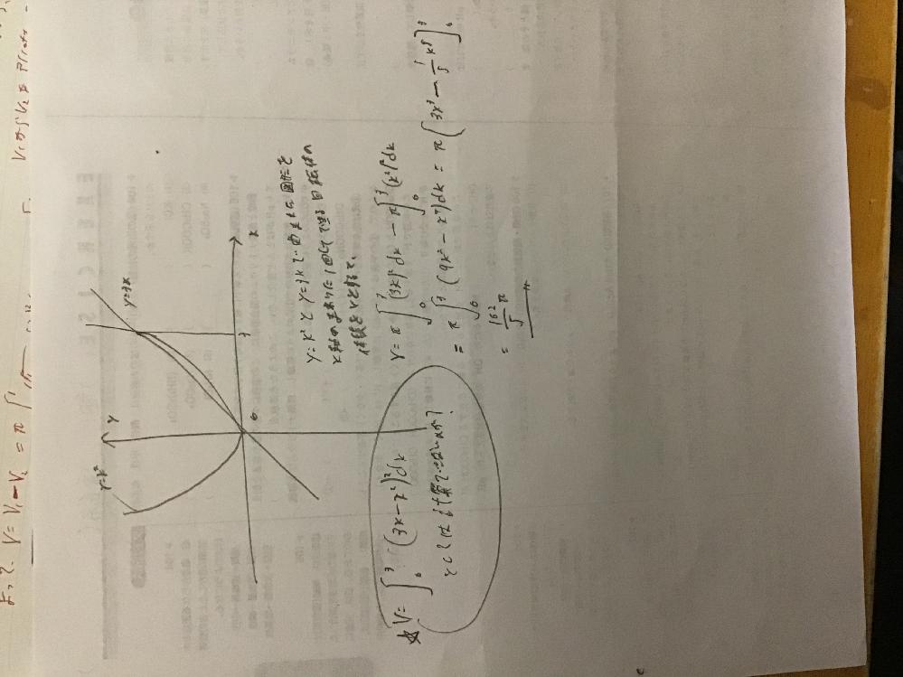 写真の問題で2線で囲まれた図形の回転体の体積はV=∫(3x-x^2)^2dxとしては計算できない理由を教えて下さい。