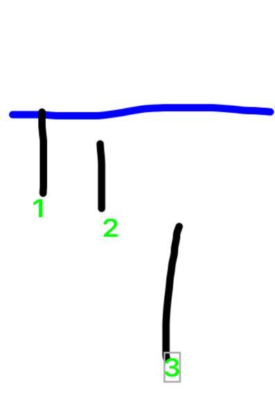 チヌフカセで棒うきのどこで合わせたら良いのでしょうか?1.2で合わせたらよく針がぬけます