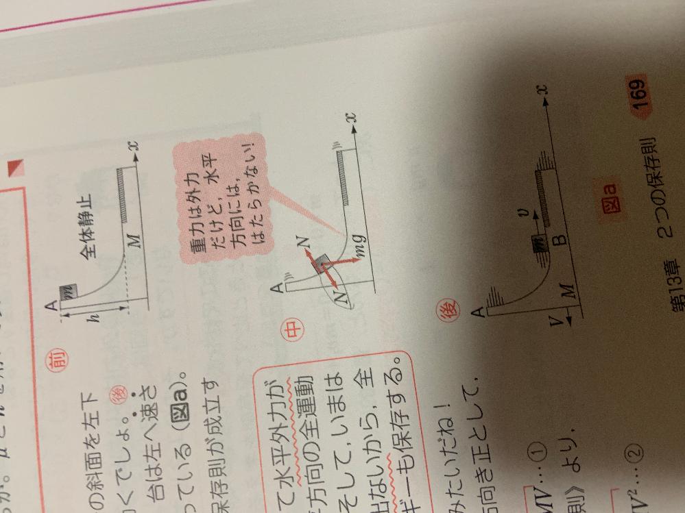 物理の問題なんですけど、丸がついている力Nは何の力ですか?