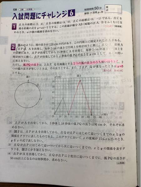 2(3)なぜこのようなグラフになるのかがわからないです。簡単に教えてください。図2の赤線は答えです。 汚くてすいません