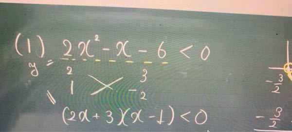 (2a+3)(x−1)という式を展開すると2x ^2−x−6になるのはなぜですか?