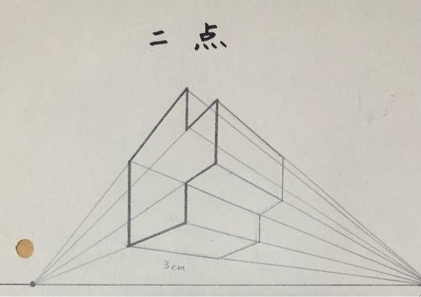 美術の2点透視図法のことです。 写真の図の奥行きが分かりません。 良ければ教えて欲しいです