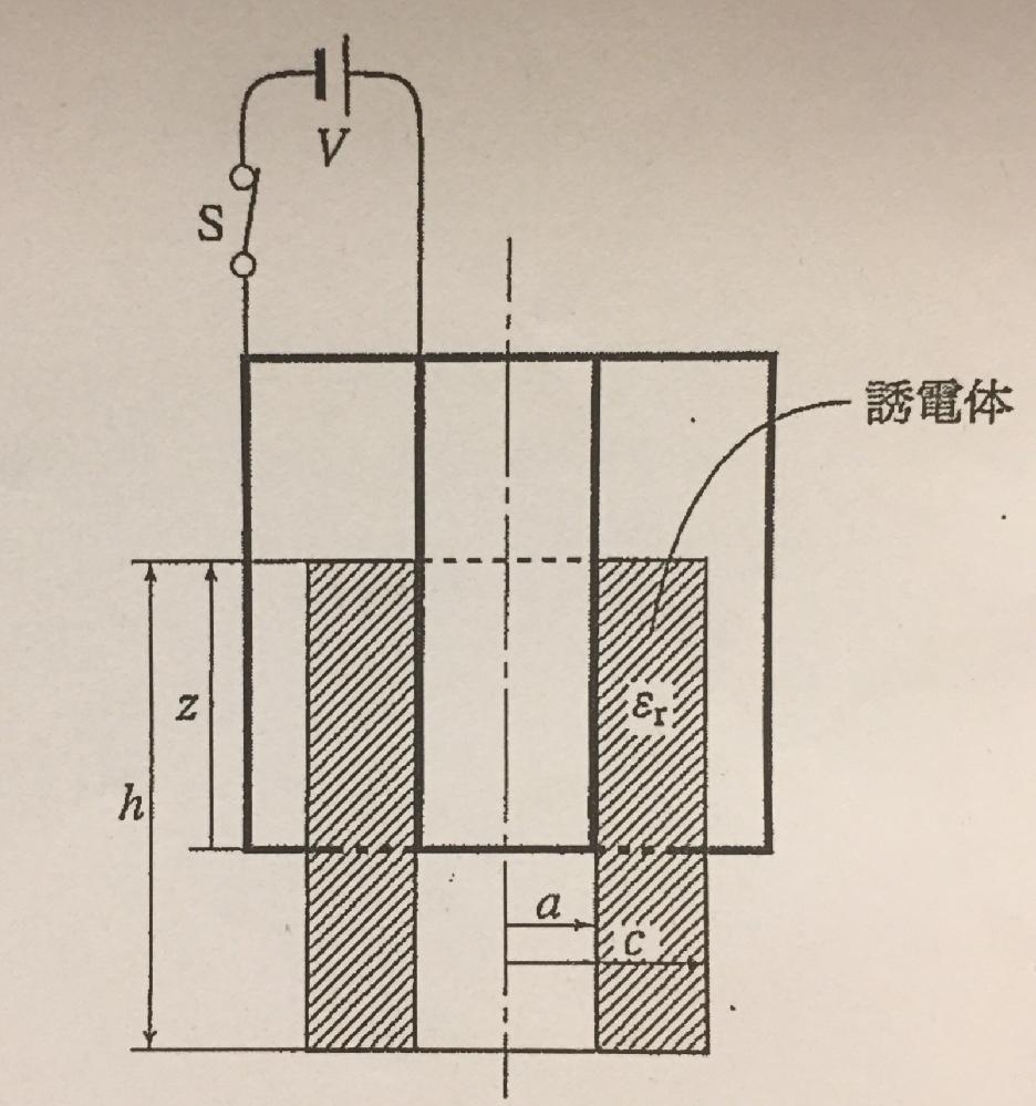 電磁気学のコンデンサについてです。 高さhの同軸円筒コンデンサにおいて、図のようにzだけ誘電体を挿入した場合の静電容量を求めます。(図は断面図) このとき高校の平行平板コンデンサで習ったように、誘電体とそうでない部分でコンデンサを分割し、それを直列と並列接続によるコンデンサとして書き換えることは可能なのでしょうか?
