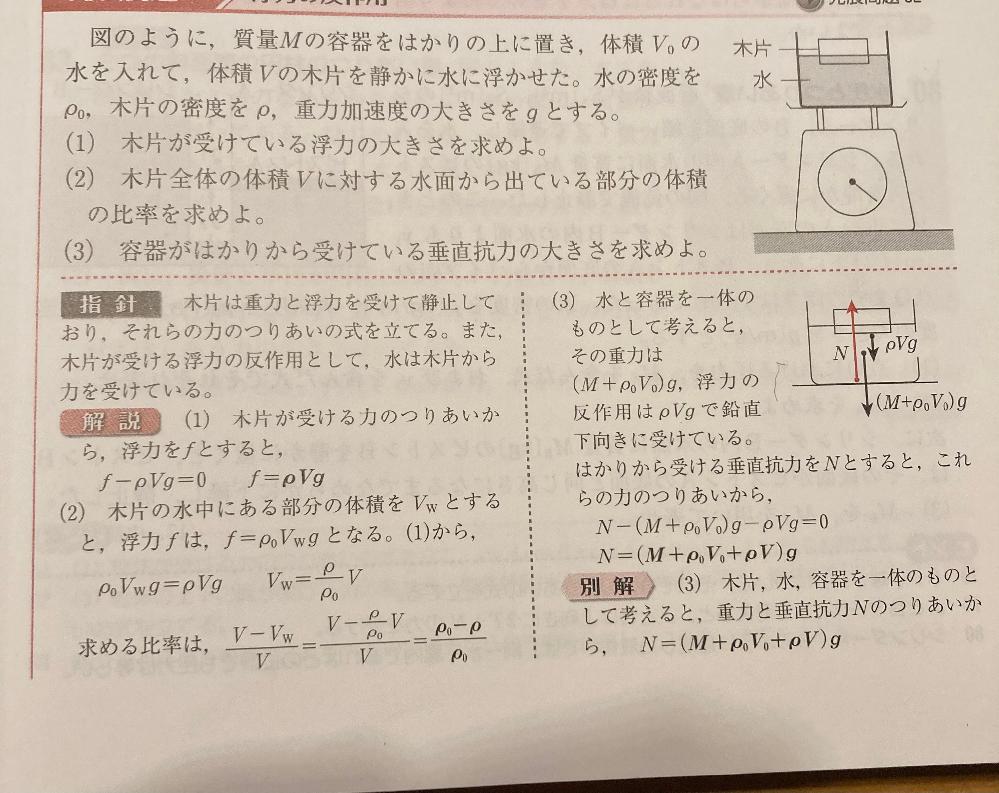 物理、浮力の問題です (2)でρ0Vwg=ρVgになるのは何故ですか