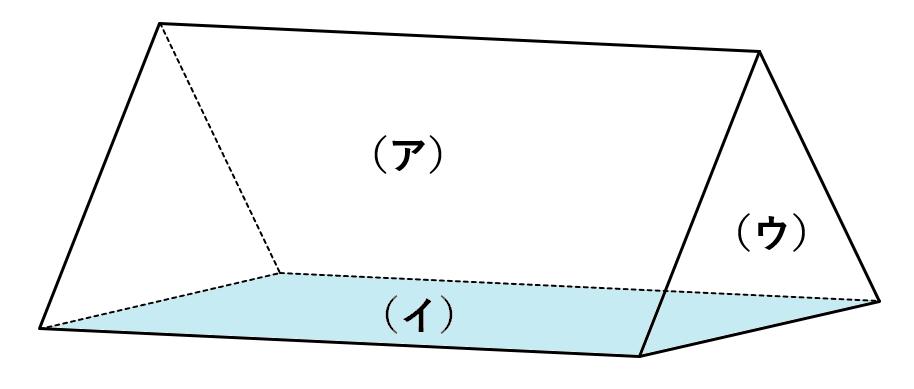小学生のときに出された算数の問題です。 横倒しになった三角柱の3つの面に記号が付けられていて、どれが底面かを問う問題でした。 私は当然(ウ)を選択しましたが、採点された答案ではなんと不正解になっていました。 早速、先生のもとに抗議に行ったところ、「下側にあるから(イ)が底面」という返事でした。 このテスト問題は先生自身が作成したものではなく、いわゆる業者テストだったので、付属の模範解答を参照すれば本当の正解がわかるはずでしたが、そのような提案は認められませんでした。 今であれば、もっと色々な反論を思いつくはずですが、当時の小学生の頭では難しかったのでしょう。 数日後、ようやく先生は自分の誤りを認めましたが、その後しばらくはもやもやしたものが残りました。 皆様には、これと似たような経験はおありでしょうか。 また、この問題に関してユニークな意見(教育、数学、哲学、心理学等)がありましたらお聞かせください。