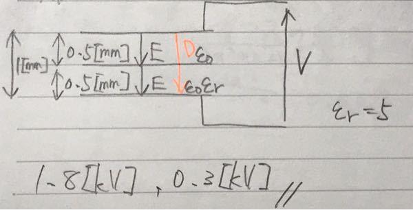 この電磁気学の問題を教えてください。 真空中での絶縁破壊電圧が3[kV]のとき、厚さ0.5[mm]の誘電体を挿入した。残りの隙間が破壊されるとき、平行版に加わる電圧を求め、誘電体に加わる電圧を求めよ。