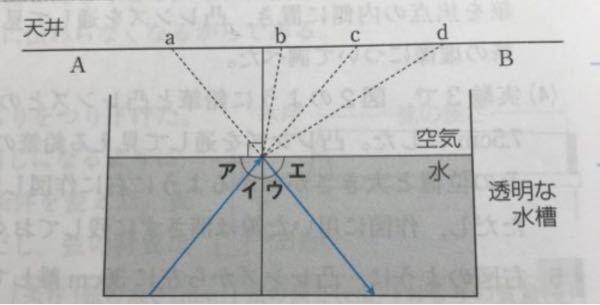理科の光の問題です。 水を加えて水槽内の水量を静かに増やしていくと、天井に当たるレーザーの光の位置はどうなるか。 という問題で、答えは図のAの方向へ移動する。でした。 水の量を増やしても入射角が変化しなければ何も変わらないんじゃないんですか? 私は変化しないというふうに答えました。 なんでAの方向に移動するんですか?