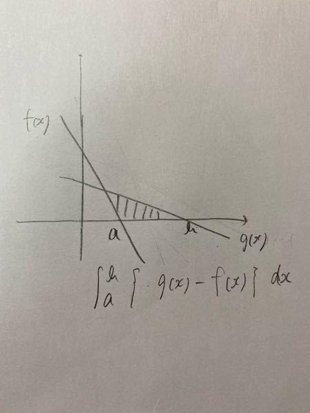 数学、積分について 積分で面積を求める際にこの関係はあってますか?