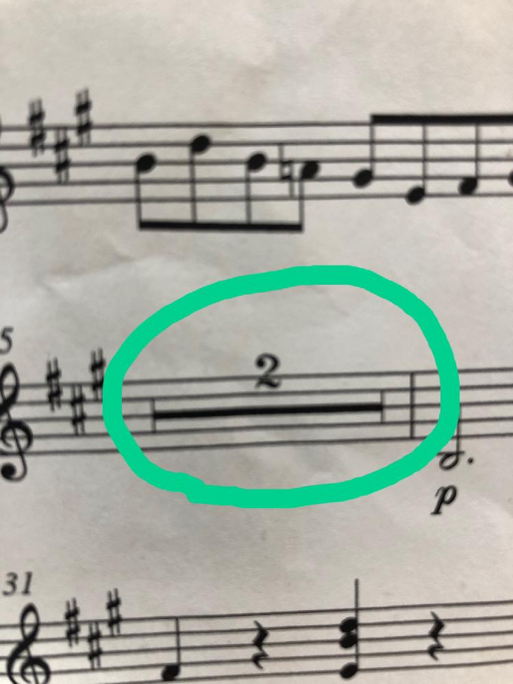 すいません、この楽譜の意味を教えてください。 クラシックギターのパート譜です