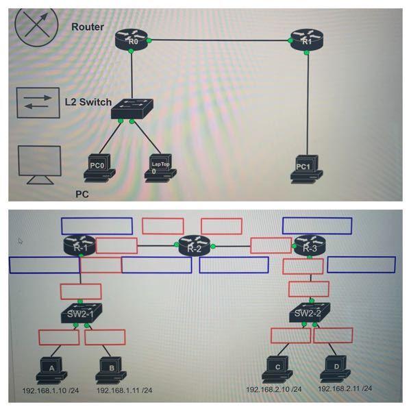 ネットワーク構築についてです。 赤枠にインターフェース、青枠にIPアドレスをそれぞれ設定しトポロジーを完成される問題なのですが どなたか分かる方いましたら教えていただきたいですm(_ )m
