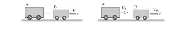 物理学の問題です! 図のように,連結されている台車A(5.0kg)と台車B(4.0kg)が速度V =7.0m/sで 移動していた.走行中に連結が切れて台車 A の速度 VA は 6 m/s で運動しはじめた.こ のときの台車 B の速度 VB を求めよ.