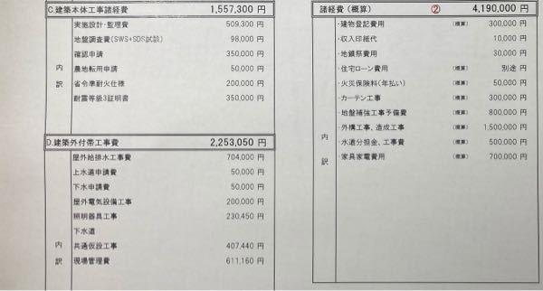 こんにちは。30坪の家を計画中なのですが、 諸経費、付帯工事費はこんなもんなんでしょうか?