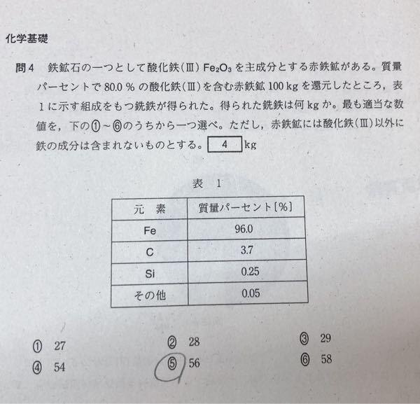 この問題の考え方が分からないので教えてください。 問題の写真を貼ります。 そもそも、銑鉄とは不純物を取り除いたもの、というざっくりとした認識で銑鉄がなにか分かりません。 赤鉄鉱100kg中のFe(式量56)の質量56.0kgまでは求められるのですが、そこからが分かりません。 銑鉄中に含まれるFeは銑鉄をxkgとすると x×96.0/100=56 になるのらしいのですが意味不明です。 分かりやすく噛み砕いて教えて欲しいです。 正解は6です。