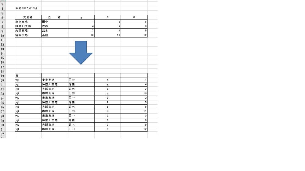 VBAでの質問です。 画像のように表の配置を変更したいです。 行数の列数も都度増減するデータです。 よろしくお願いします。