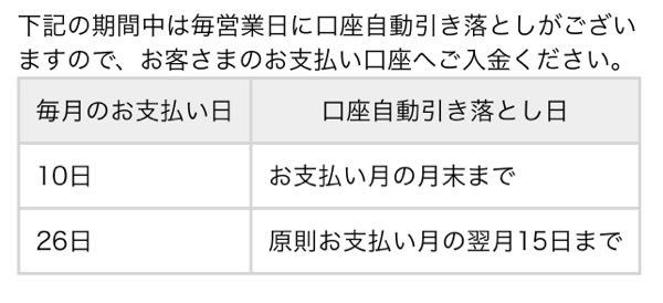 三井住友VISAカードについて 26日の引き落とし日に残高不足となりました。 「毎営業日」という意味は翌月15日まで毎日口座から引き落とそうとしますよってことですか?(写真参照) 無知で申し訳ないですがよろしくお願い致します。