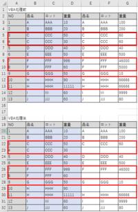 VBAでどうプログラムを書くか分かりません。  やりたい内容は以下の様になります。  すみませんが、よろしくお願い致します。   ※エクセルは下記の通り1つです。   【状況】 ・13個のデータがあります。  ・それぞれのデータは、B列(品名)、C列(ロット)のデータが同じであれば、その横のE列(品名)、F列(ロット)同じデータが入力されています。  ※D列、G列の(重量)はそれぞれ異なりま...