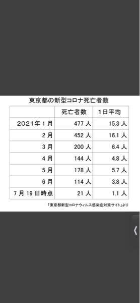 なんで日本企業はヘボいの? 日本代表のトヨタとアメリカの服屋ナイキが同じぐらいの規模 やる気あんの?
