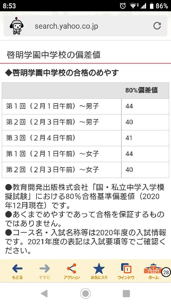 関西学院大学(関学)にノー勉で行きたいのですが、偏差値40でも関学直結のこの学校に入れば楽勝ですか?