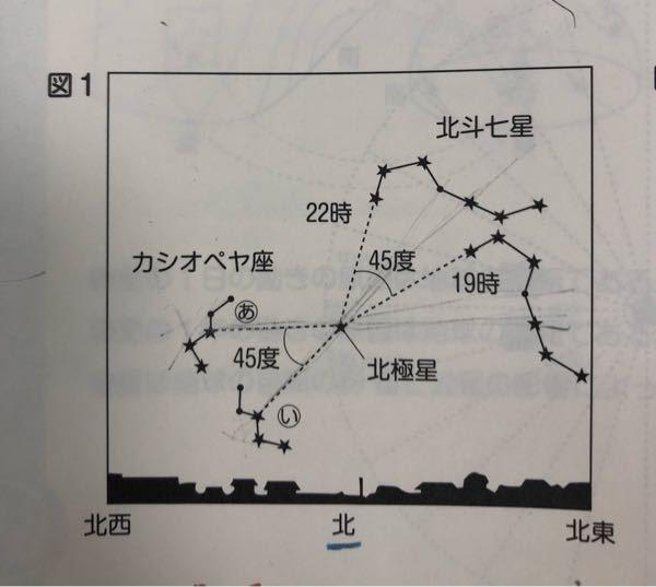 22時のカシオぺア座の位置は図の「あ」「い」どちらの位置にありますか。という問題があります。 答えは い なのですが、理由はなんと説明したらよいですか? 45度と二箇所書いてある意味はなんなのでしょうか