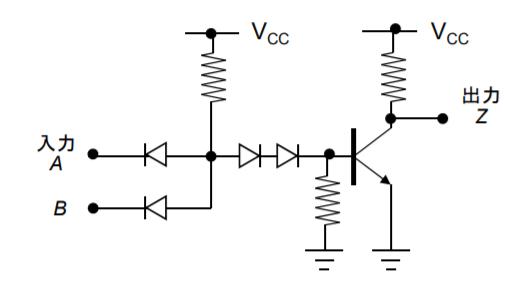 写真の回路について質問です。 写真の回路ではトランジスタのベースは接地されているのでベースから電流は流れず、AとBの入力に関わらずZの値は1になるのでしょうか? また、写真の中央にあるダイオードのペアはなんのためにつながれているのでしょうか? ご教授願います。